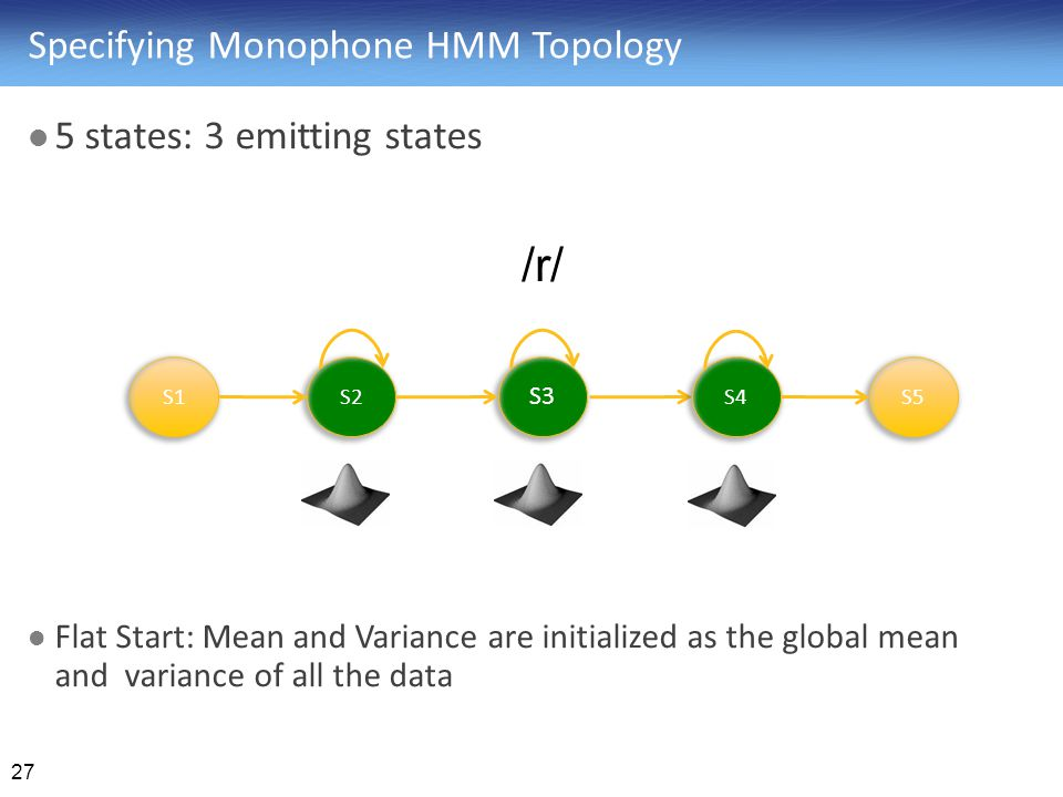 Specifying Monophone HMM Topology