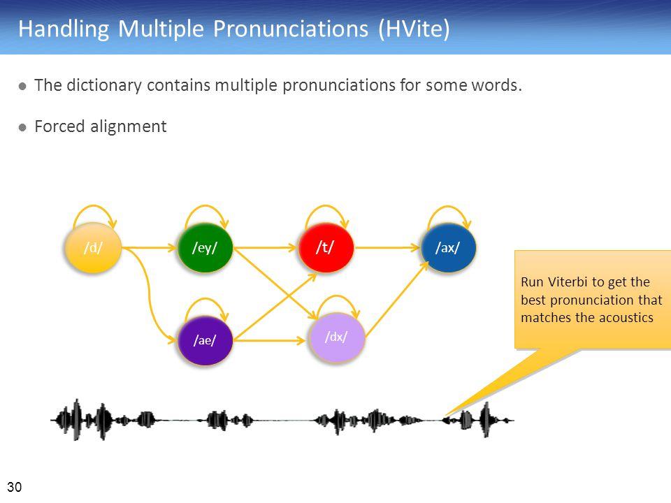 Handling Multiple Pronunciations (HVite)