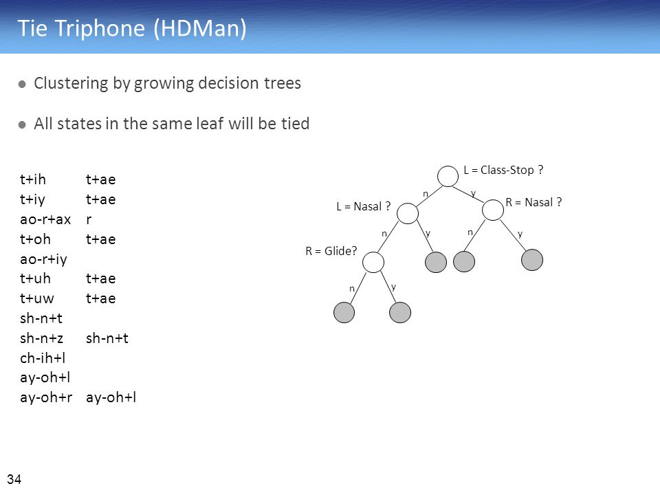 Tie Triphone (HDMan) Clustering by growing decision trees