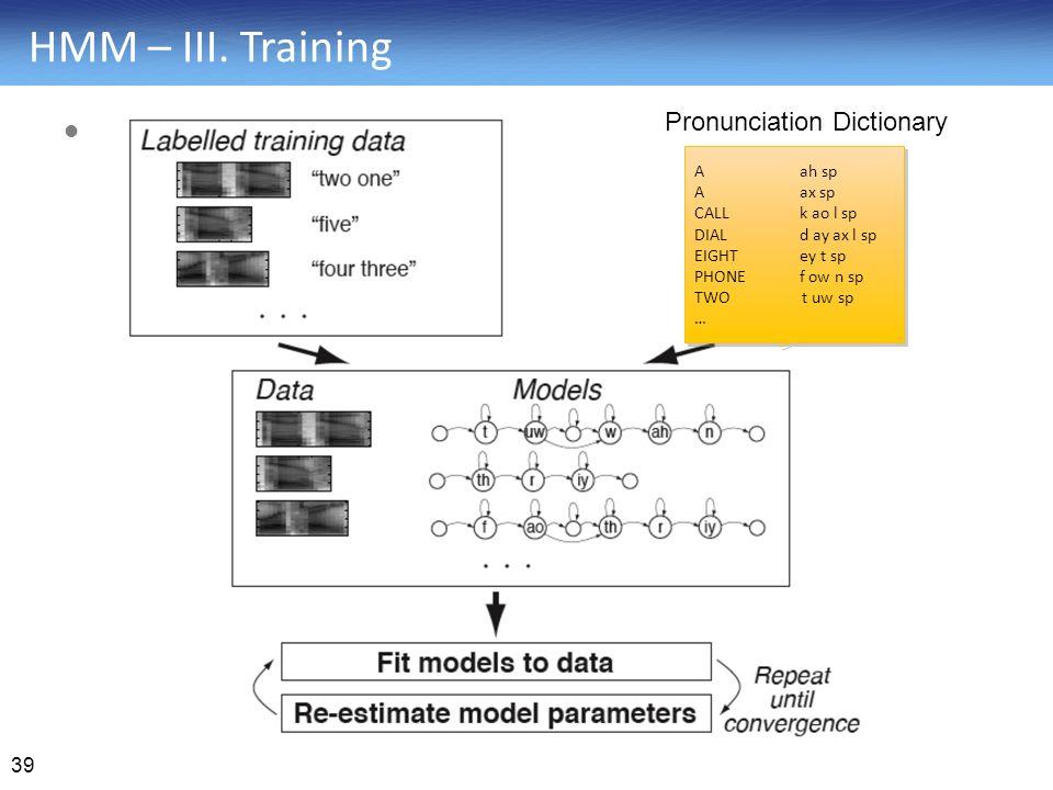 HMM – III. Training Pronunciation Dictionary A ah sp A ax sp