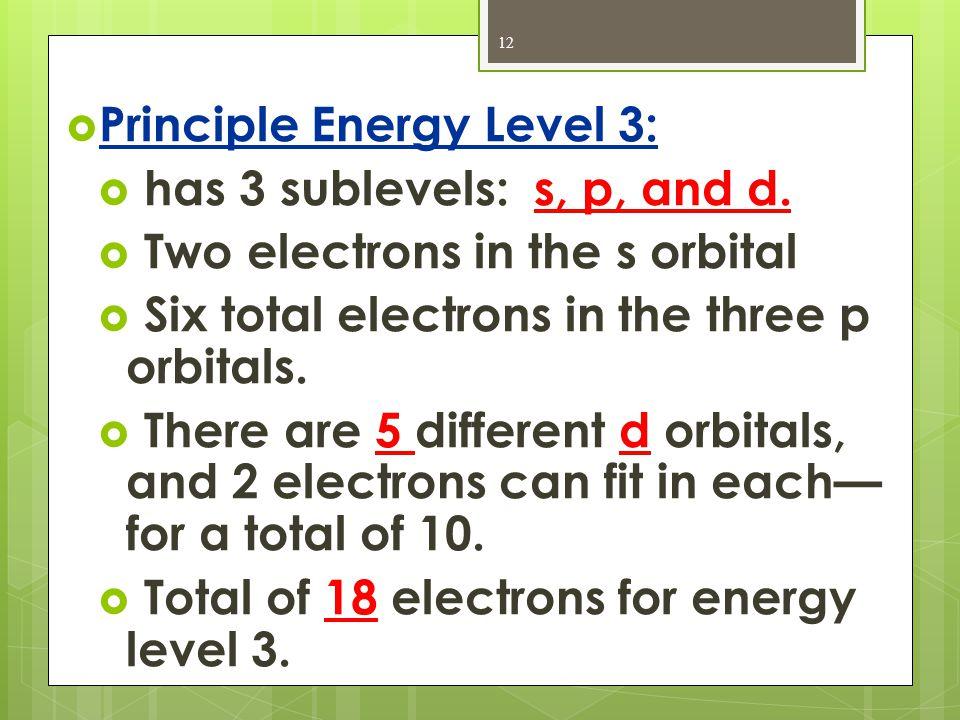 Principle Energy Level 3: