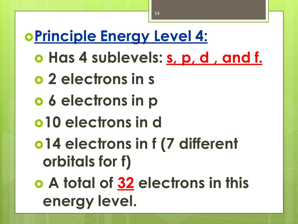 Principle Energy Level 4: