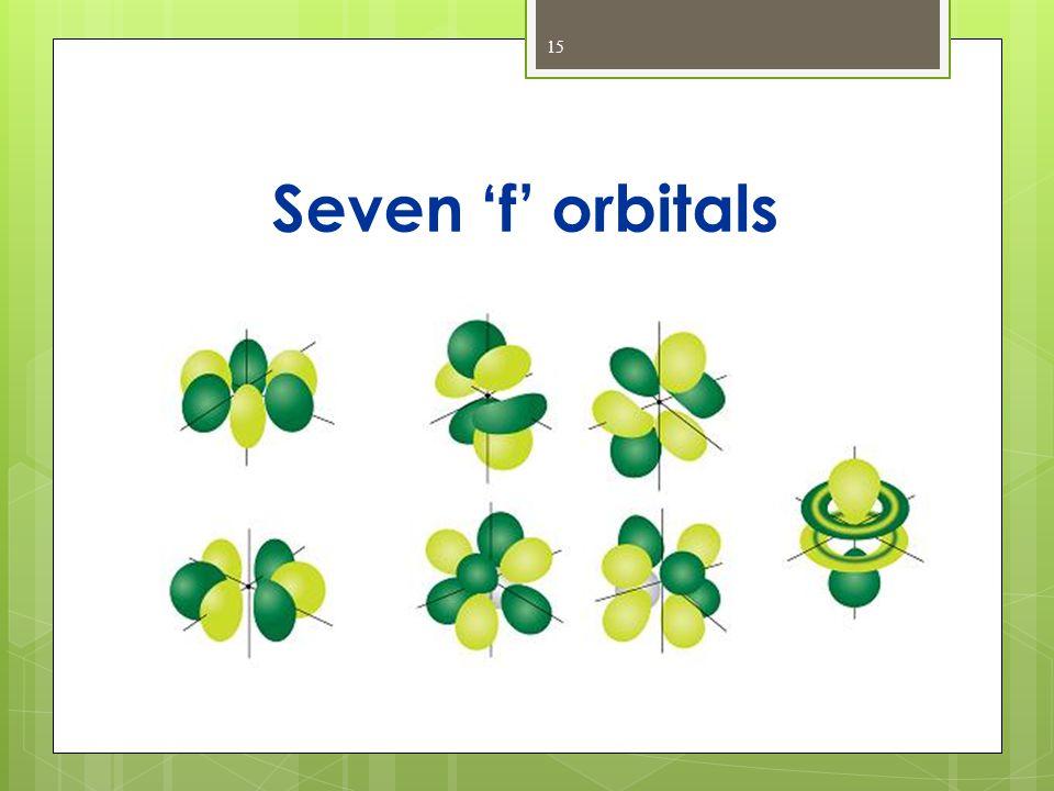 Seven 'f' orbitals