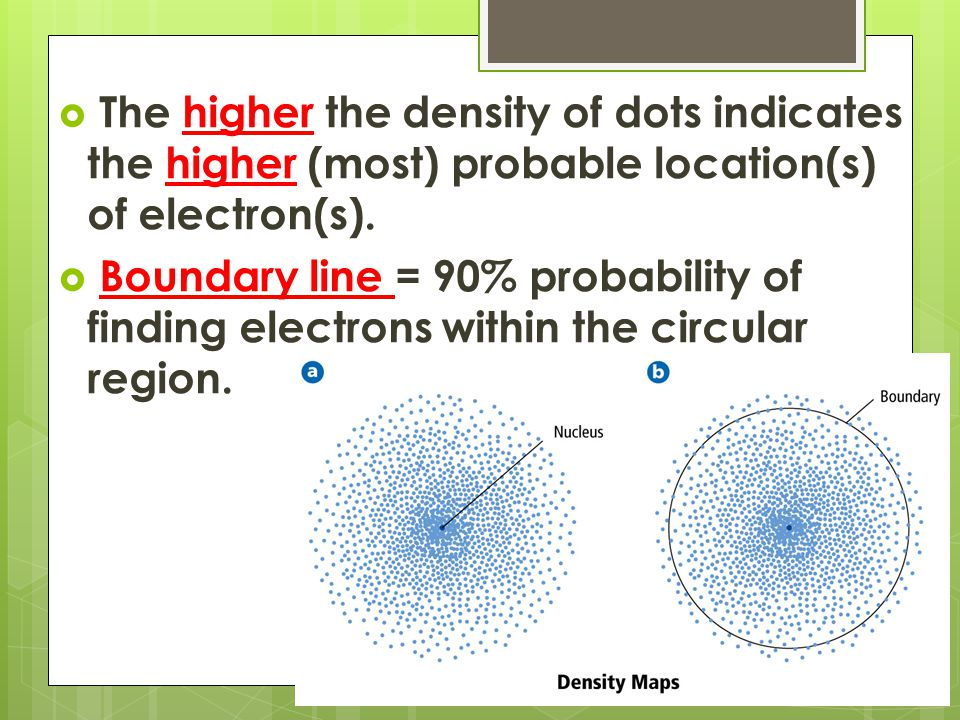 The higher the density of dots indicates the higher (most) probable location(s) of electron(s).