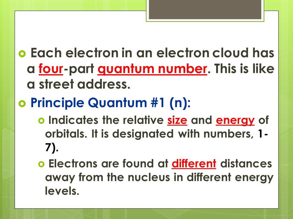 Principle Quantum #1 (n):