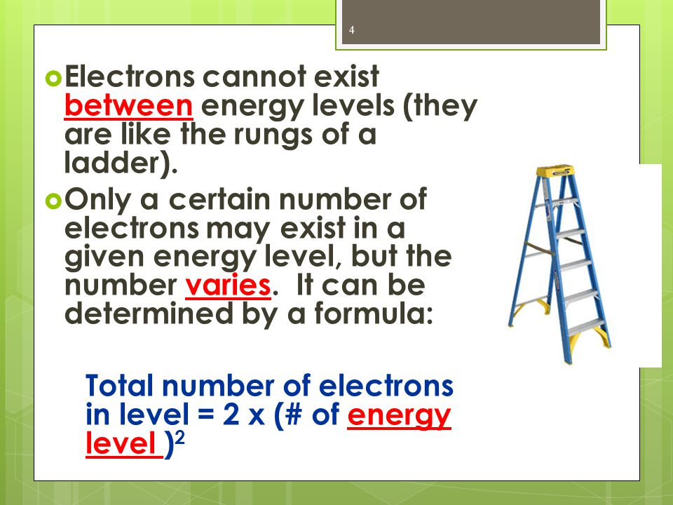 Electrons cannot exist between energy levels (they are like the rungs of a ladder).