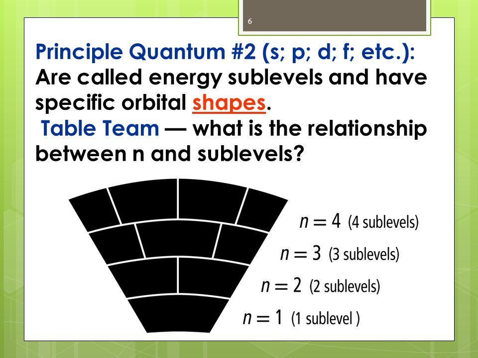 Principle Quantum #2 (s; p; d; f; etc