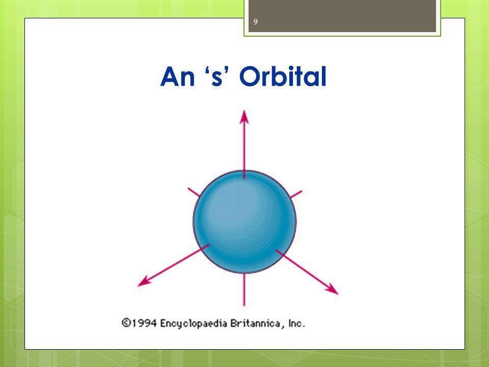An 's' Orbital