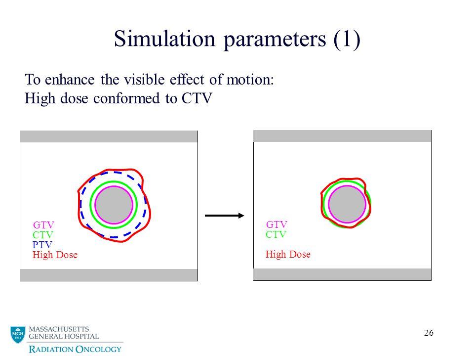 Simulation parameters (1)