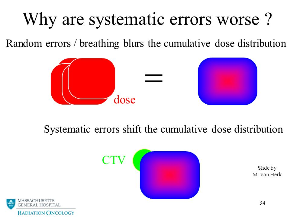 Why are systematic errors worse