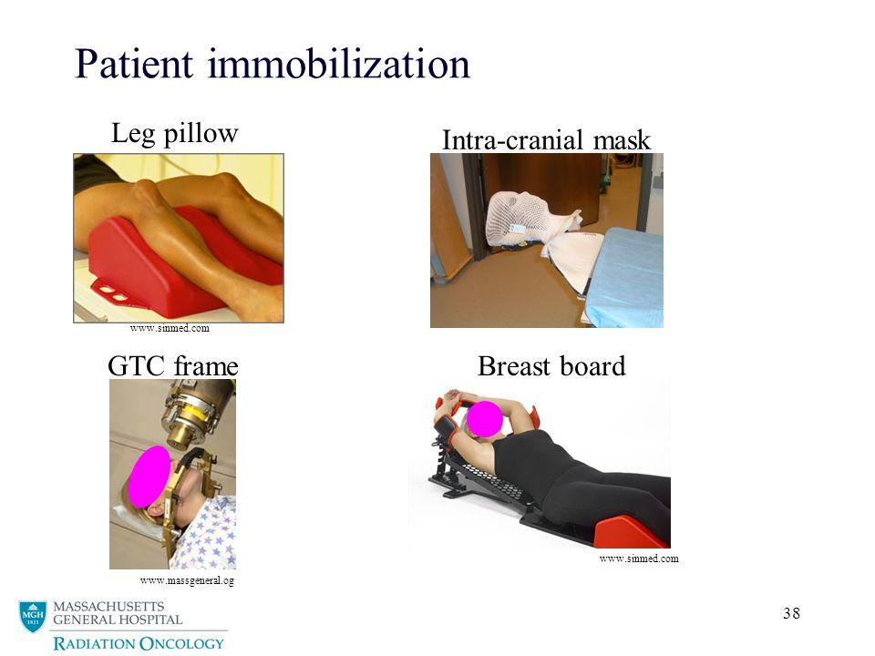 Patient immobilization