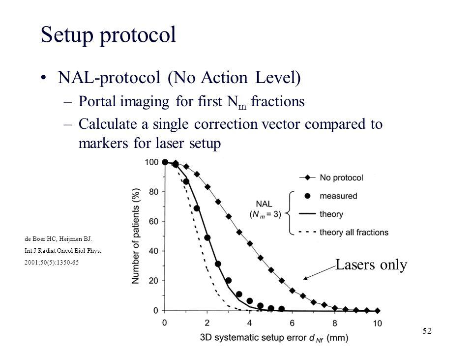 Setup protocol NAL-protocol (No Action Level)