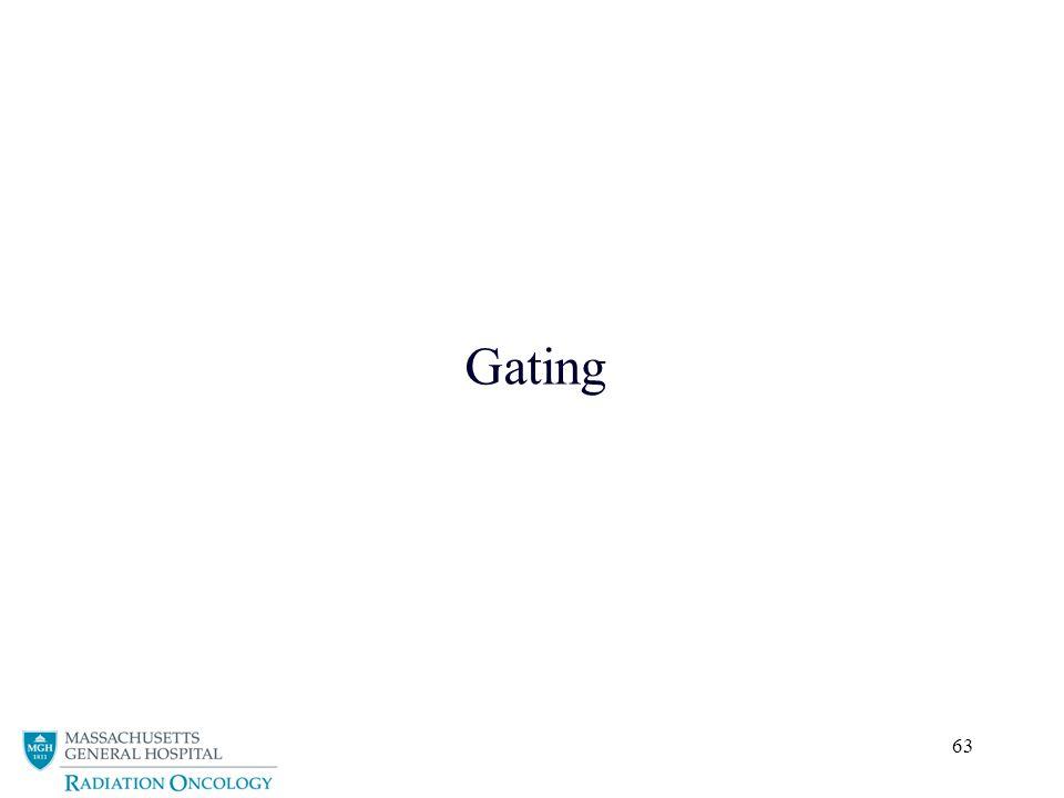 Gating