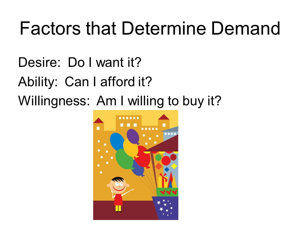 Factors that Determine Demand