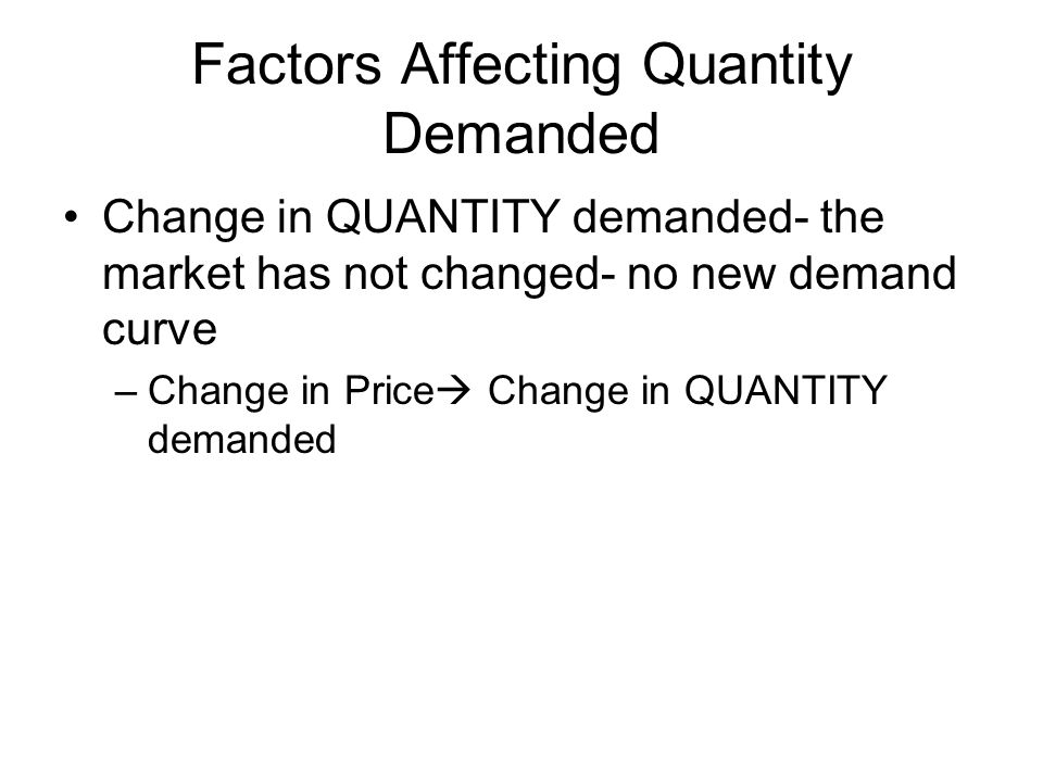 Factors Affecting Quantity Demanded
