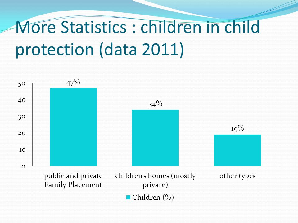 More Statistics : children in child protection (data 2011)
