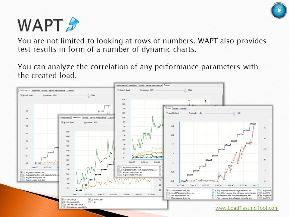 WAPT You are not limited to looking at rows of numbers. WAPT also provides test results in form of a number of dynamic charts.