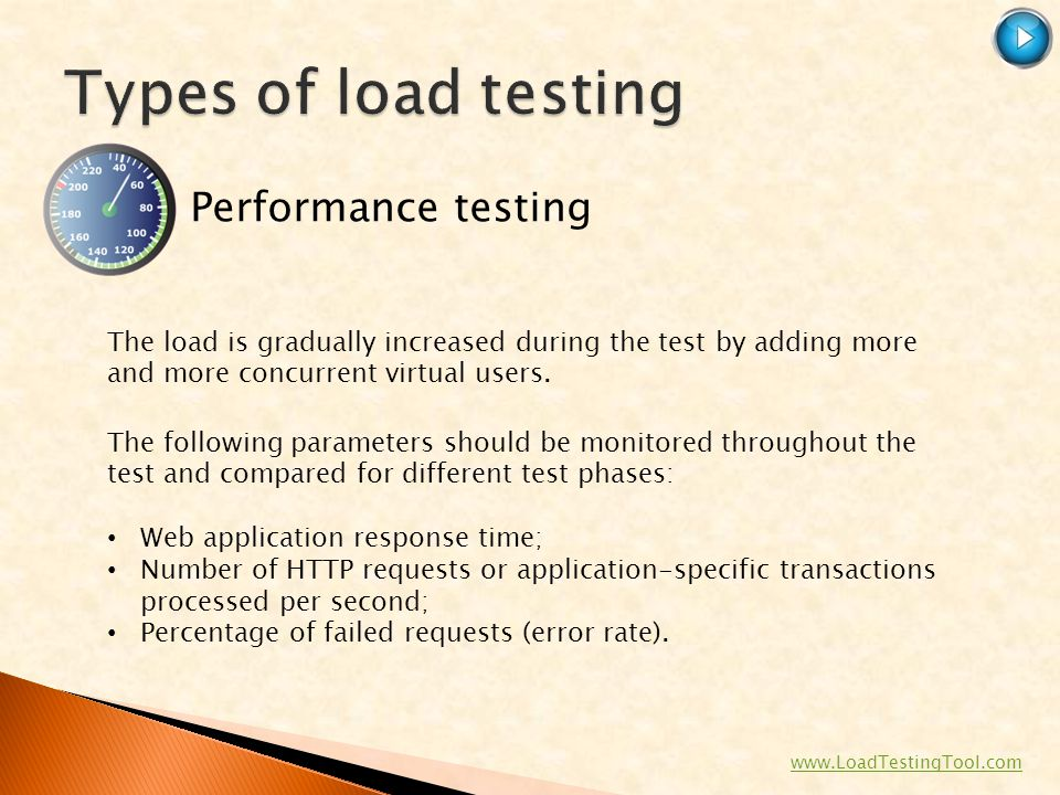 Types of load testing Performance testing