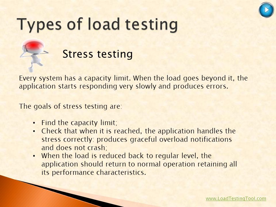 Types of load testing Stress testing