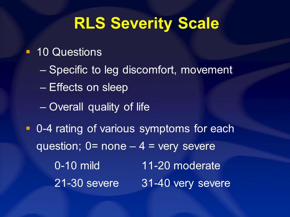 Distribution of RLS Scores