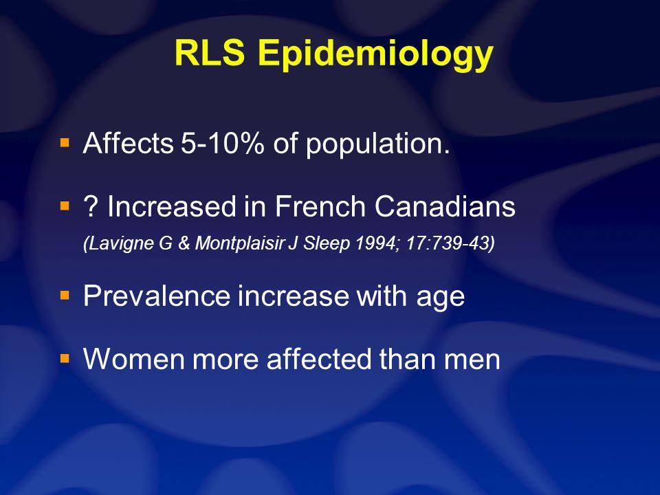 RLS Prevalence in France n = 10,263