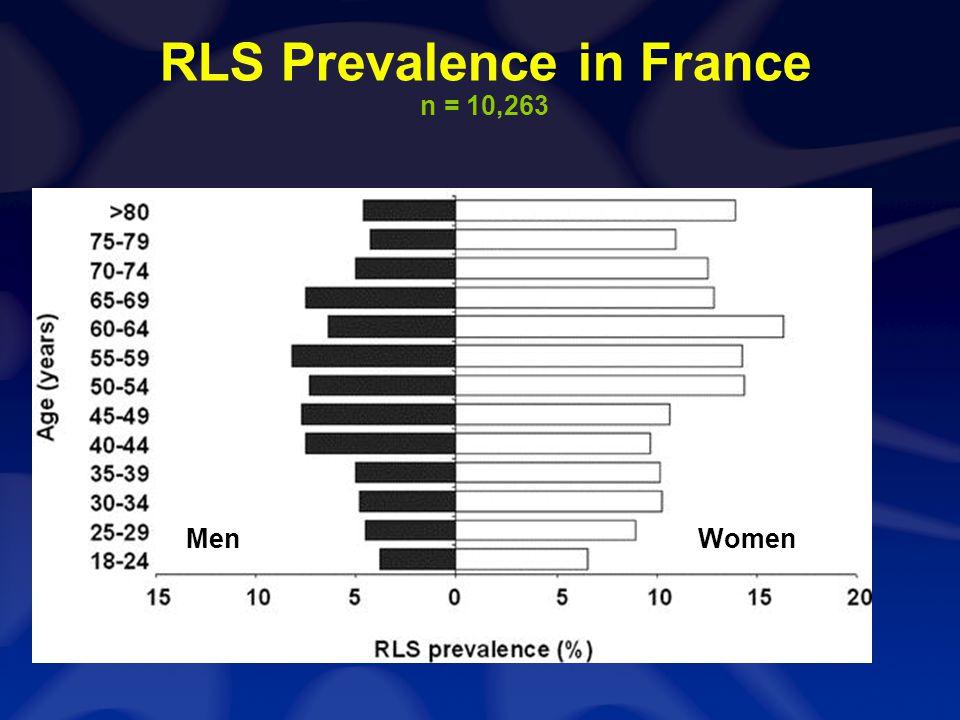 Prevalence in Germany n = 431