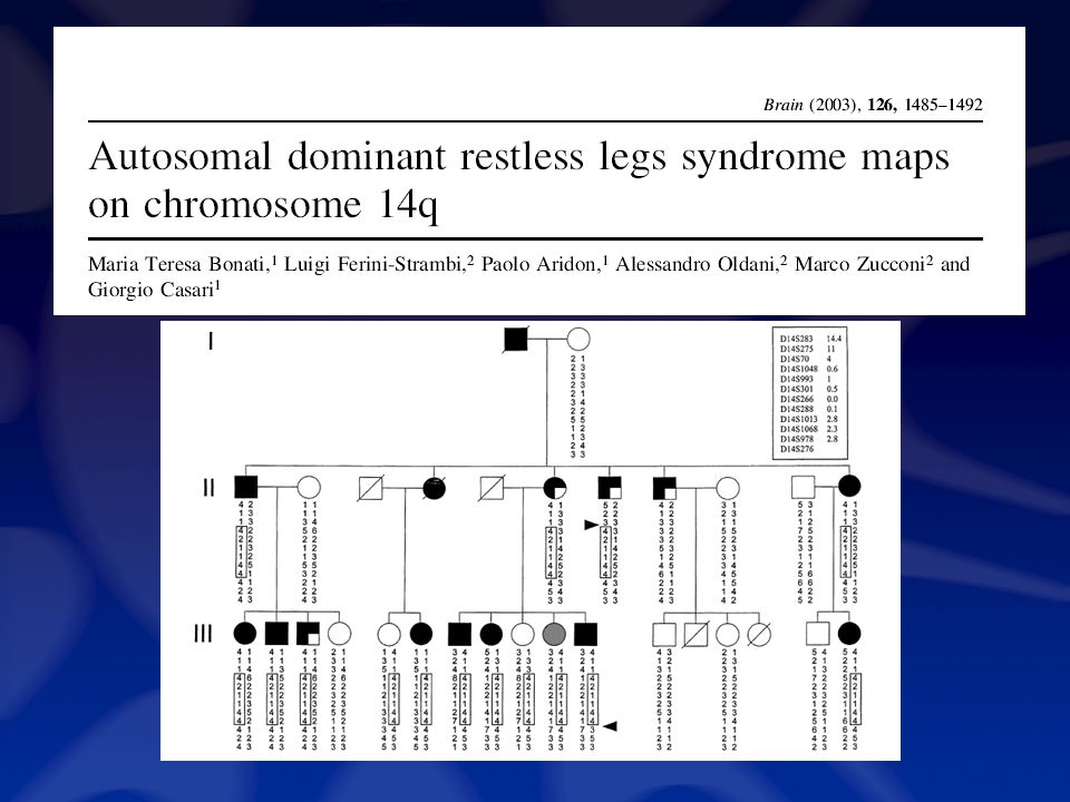 Genetics of Restless Legs Syndrome