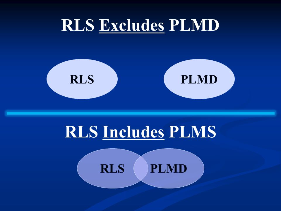 Definitions RLS = Restless Legs Syndrome PLM = Periodic Limb Movements