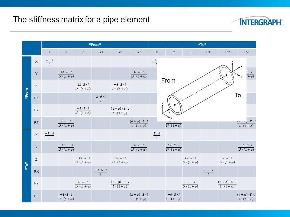The stiffness matrix for a pipe element