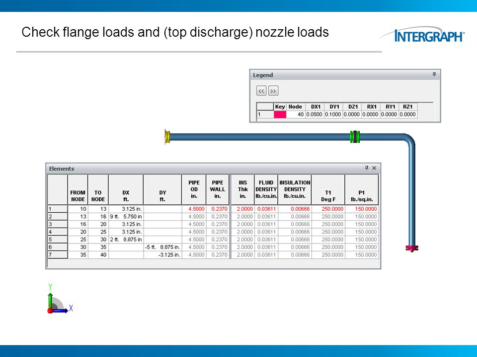 Check flange loads and (top discharge) nozzle loads