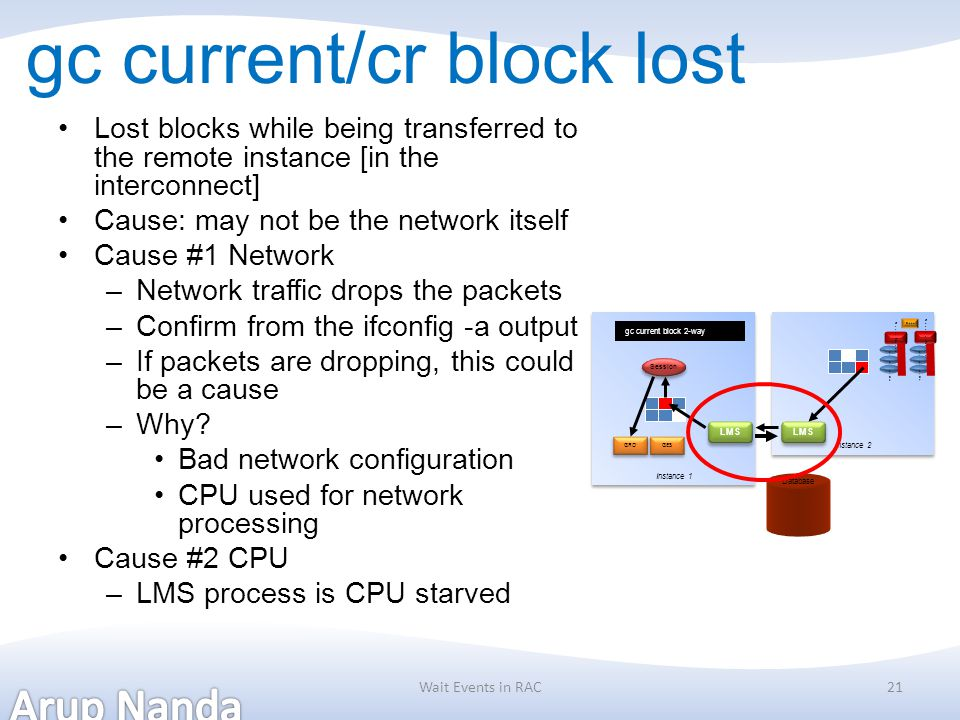 gc current/cr block lost