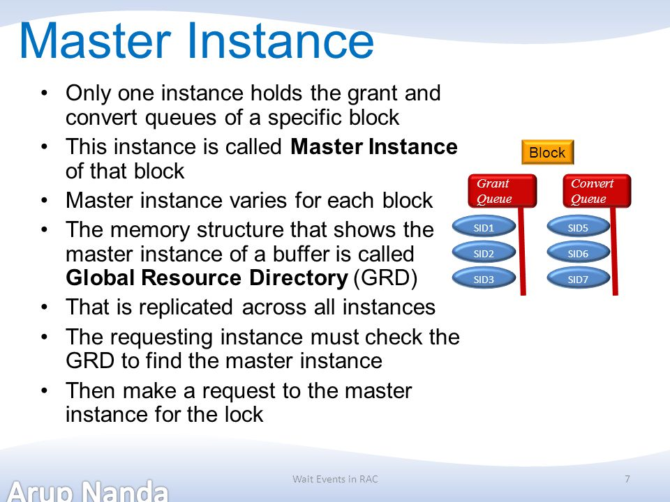 Master Instance Only one instance holds the grant and convert queues of a specific block. This instance is called Master Instance of that block.