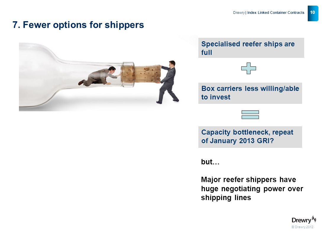 7. Fewer options for shippers