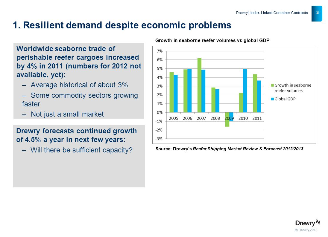 1. Resilient demand despite economic problems