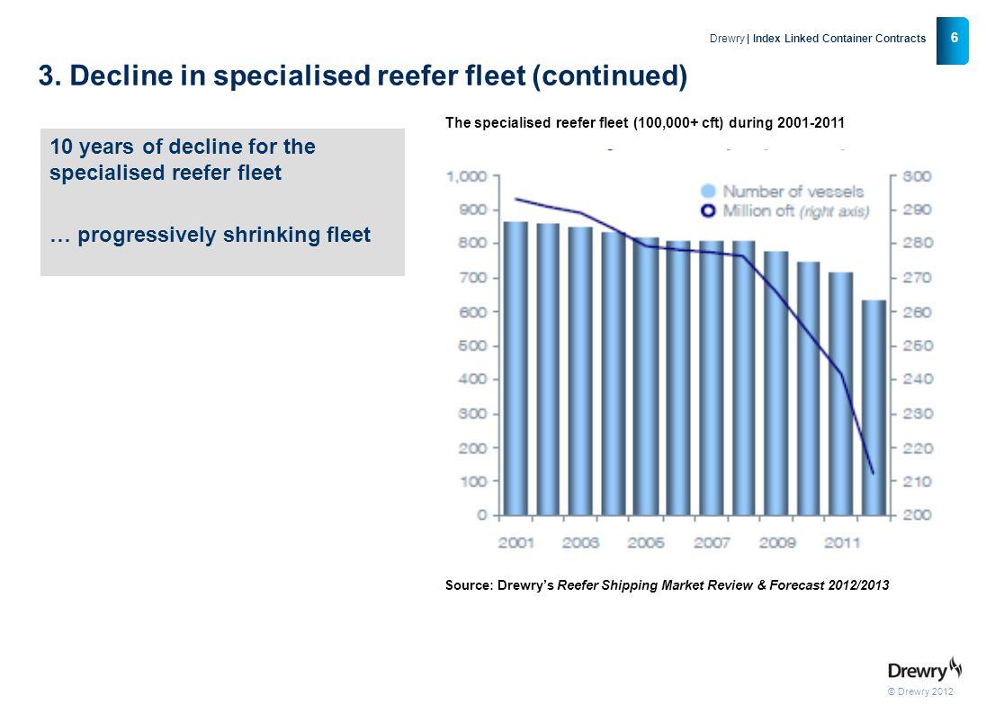 3. Decline in specialised reefer fleet (continued)