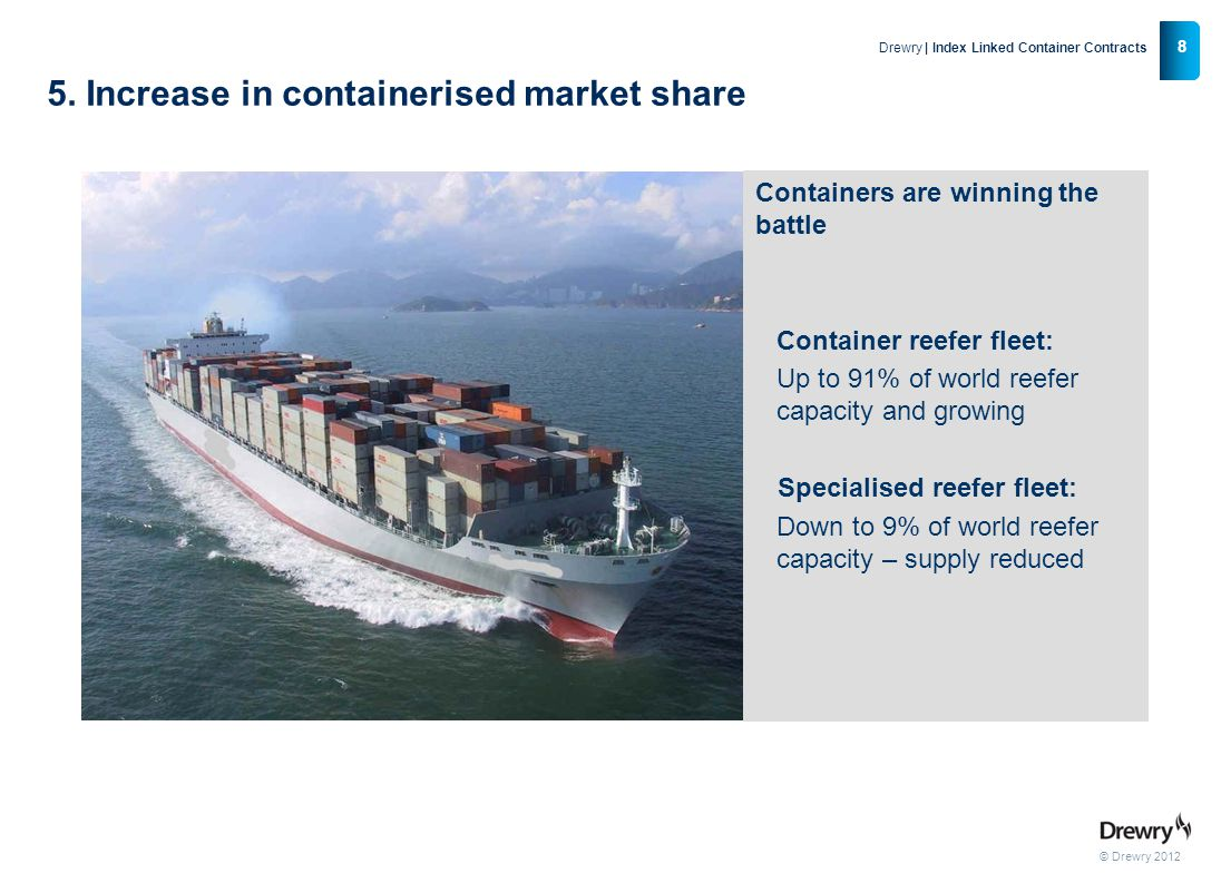 5. Increase in containerised market share