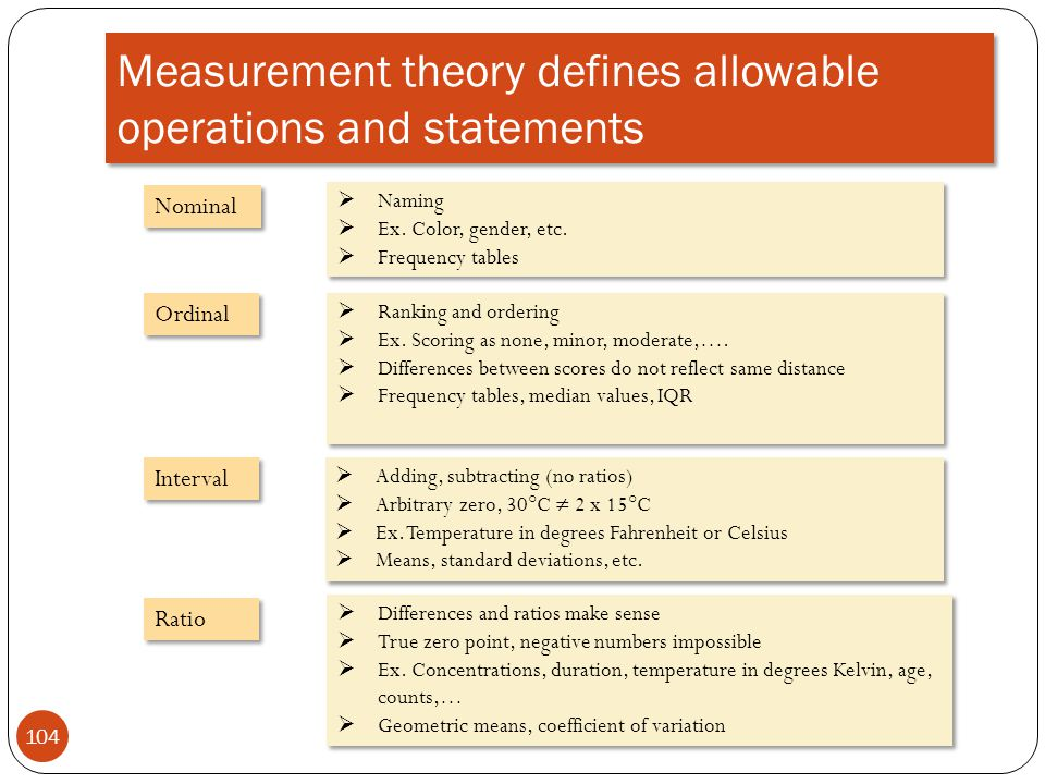 Measurement theory defines allowable operations and statements