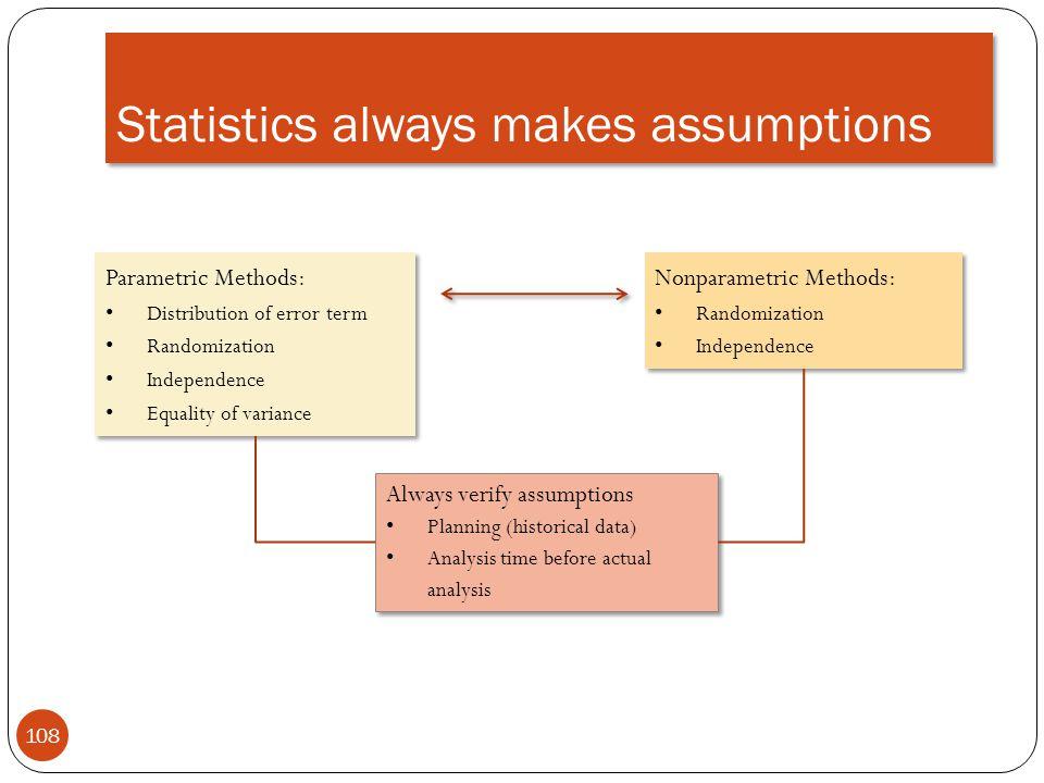 Statistics always makes assumptions
