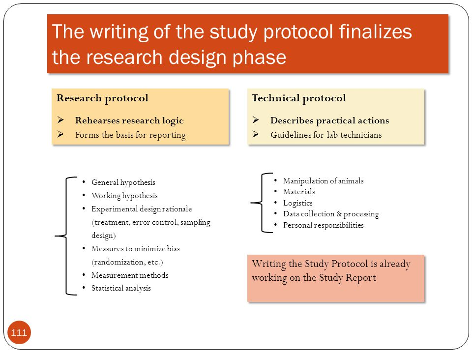 The writing of the study protocol finalizes the research design phase