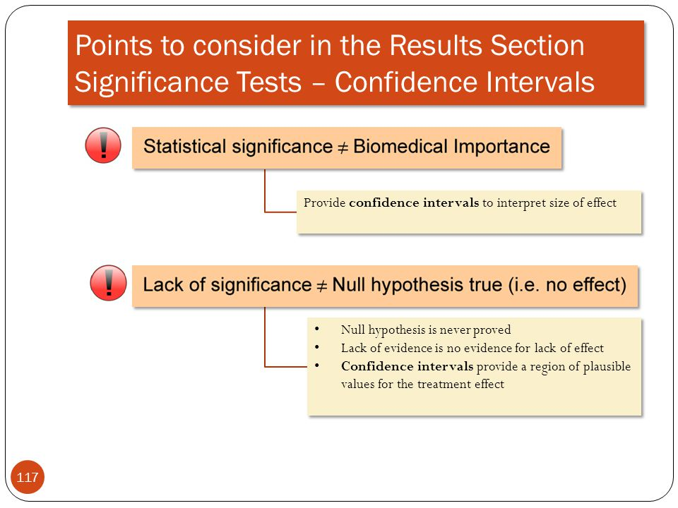 Points to consider in the Results Section Significance Tests – Confidence Intervals
