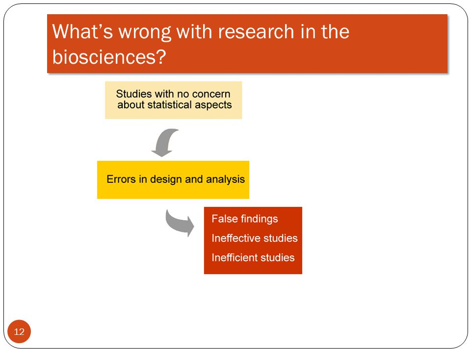 What's wrong with research in the biosciences