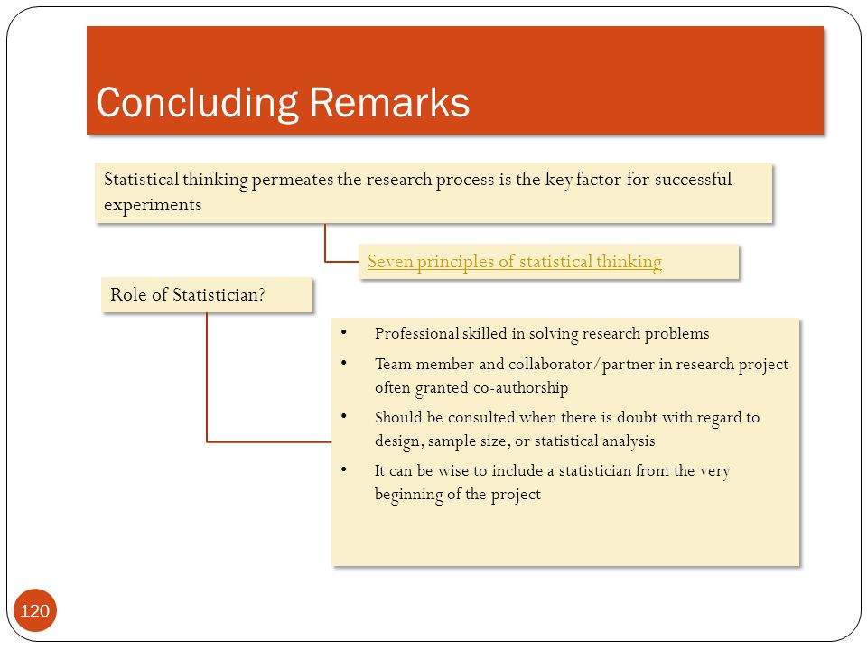 Concluding Remarks Statistical thinking permeates the research process is the key factor for successful experiments.