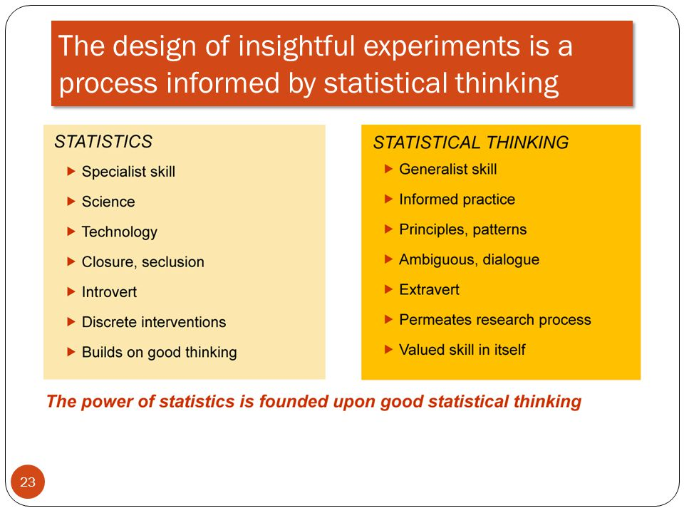 The design of insightful experiments is a process informed by statistical thinking