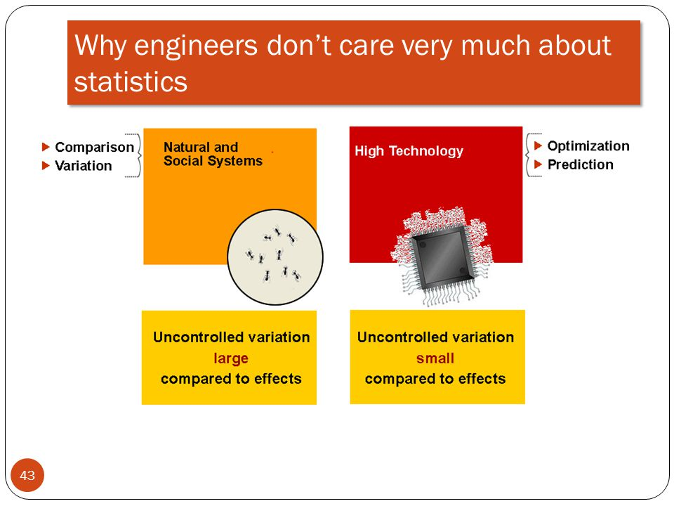 Why engineers don't care very much about statistics