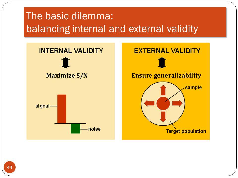 The basic dilemma: balancing internal and external validity