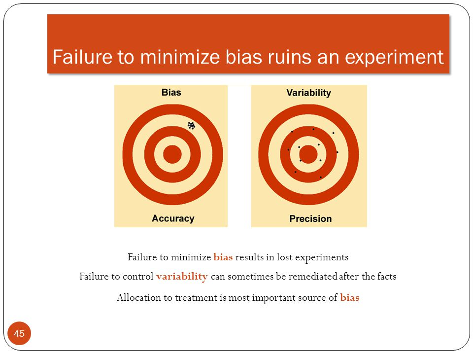 Failure to minimize bias ruins an experiment