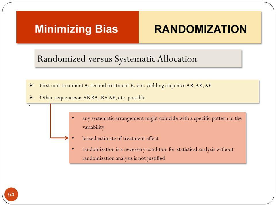 Randomized versus Systematic Allocation