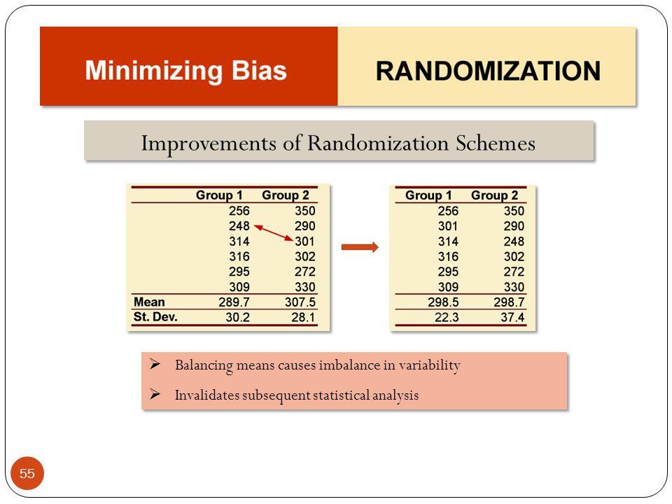 Improvements of Randomization Schemes