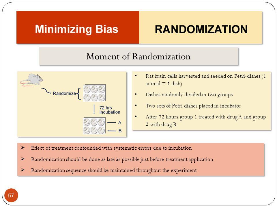 Moment of Randomization