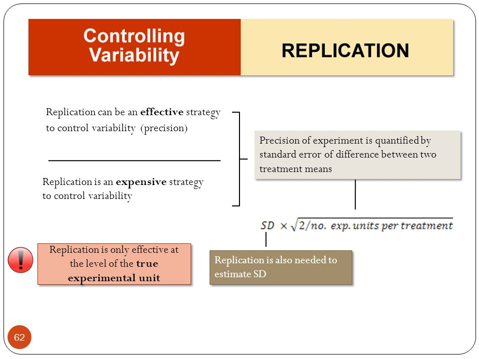 Replication can be an effective strategy to control variability (precision)